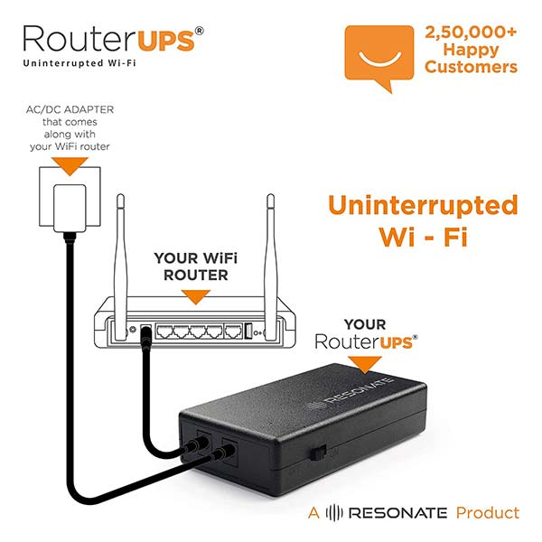 Resonate Router UPS